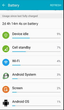 S6 battery usage