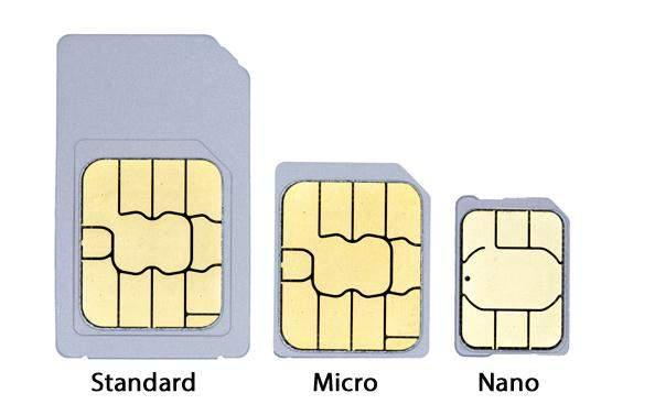 three types of sim card
