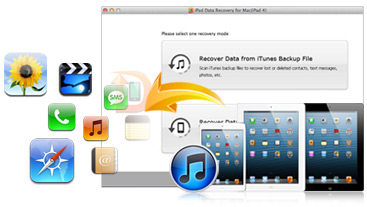 ipad data recovery software mac